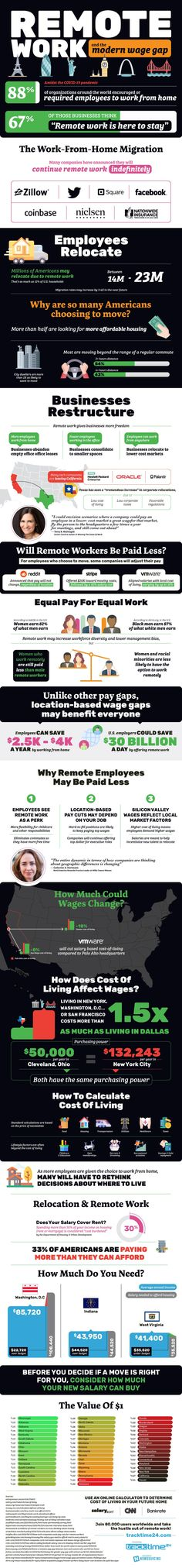 Because part of an employee's salary is meant to address the cost of living, that raises the question: will remote workers be paid less? Find Work, Find A Job, Find Jobs Online, Wage Gap, Small Business Trends, Migrant Worker, Career Choices, Changing Jobs, Remote