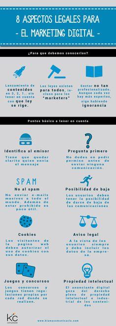 Hola: Una infografía con 8 aspectos legales para el Marketing Digital. Vía Un saludo