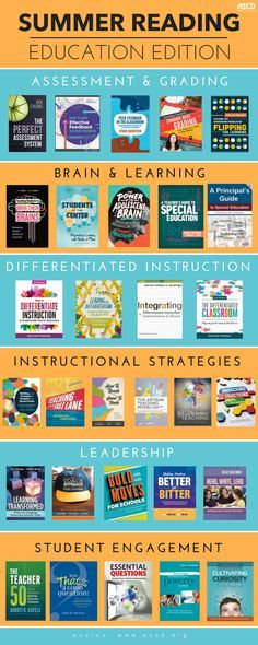 Take a cue from your summer assignments to students and create your own summer reading list—for professional learning! Take a cue from your summer assignments to students and create your own summer reading list—for professional learning! Instructional Coaching, Instructional Strategies, Teaching Strategies, Teaching Ideas, School Leadership, Educational Leadership, Leadership Coaching, Leadership Development, Educational Technology