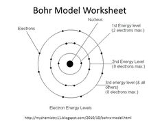Bohr Model Worksheet With Answers - Fill Online, Printable ...