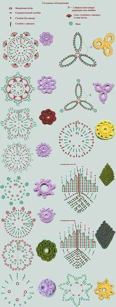 Schéma ou diagramme divers motifs pour crochet