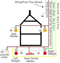 trailer wiring diagram 7 wire circuit truck to trailer trailers rh pinterest com 6-Way Trailer Plug Wiring Diagram 6-Way Trailer Plug Wiring Diagram