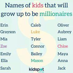 Mia Tyler, Name List, Growing Up, Names