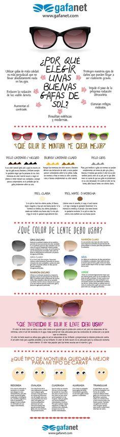 Sunglasses Gafanet Infography Infographic Usando Lentes 08a06be9a025