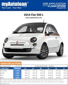 Cute, small, fuel efficient but still,....could you drive a car this small? For $281 per month it's very affordable...