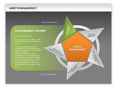 Assets Management Diagram http://www.poweredtemplate.com/powerpoint-diagrams-charts/ppt-business-models-diagrams/00622/0/index.html