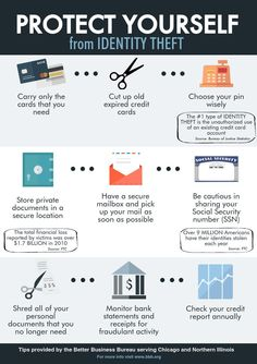 Protect yourself from identity theft! #BBB