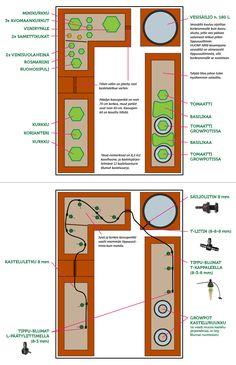 Blumat kastelujärjestelmä, kasvihuoneen kastelu, taimien kastelu, tippukastelu Bar Chart, Diagram, Map, Garden, Garten, Location Map, Lawn And Garden, Bar Graphs, Gardens