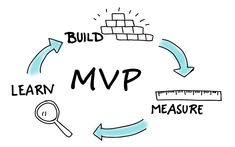 Minimum viable product (MVP) is a product with enough set of features so the user can gather validated learning about the product and further development.