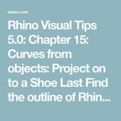 9 Best RHINO SHOE TUTORIALS images in 2018   Rhinoceros, Rhinos