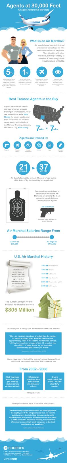 INTERESTED IN BEING AN AIR MARSHAL? Everything you should know about air marshals on flights and the history of the federal program. http://mashable.com/2014/05/02/federal-air-marshal-program/?utm_campaign=Mash-Prod-RSS-Feedburner-All-Partial&utm_cid=Mash-Prod-RSS-Feedburner-All-Partial&utm_medium=feed&utm_source=feedly&utm_reader=feedly