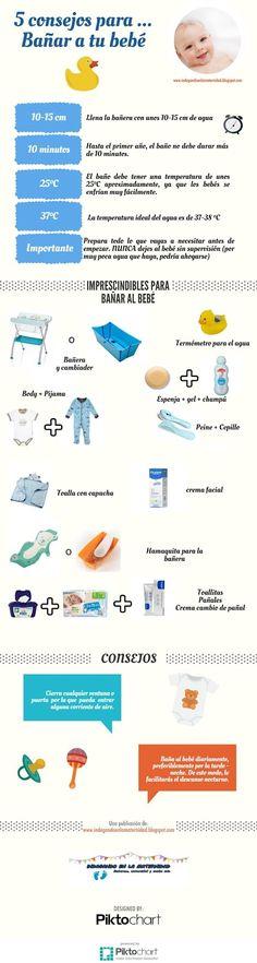 Indagando en la maternidad: Hora del baño: consejos para bañar al bebé