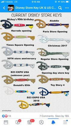Disney Disney, Disney Princess, Paris Store, Disney Souvenirs, 90th Birthday, Aladdin, Toy Story, Keys, Haha