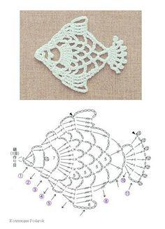 Fish crochet applique