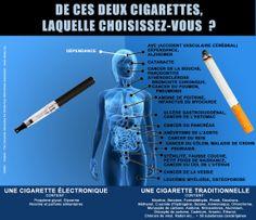 maladies,problèmes et cancers liés à la consommation de tabac