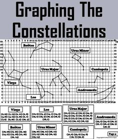 Graphing the Constellations: Coordinate Graphing and Ordered pairs. This activity integrates Math and Science together by teaching students about coordinate graphing as well the constellations! The constellations are precisely positioned so that their positions match that of their actual positions in the sky! This can even be used as a star map!