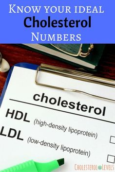 Know your ideal cholesterol numbers for HDL and LDL cholesterol. #cholesterol