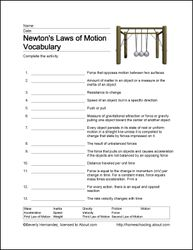 Newton's Laws of Motion Printables - Newton's Laws of Motion Wordsearch