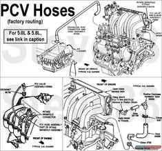 ford f150 engine diagram 1989 repair guides vacuum diagrams Ford 5.8L Engine Diagram pcv valve ford truck enthusiasts forums