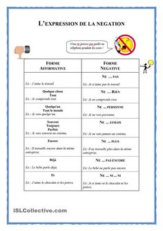 Educational infographic : L'expression de la négation Plus French Basics, Ap French, Learn French, French Verbs, French Grammar, French Phrases, French Language Lessons, French Language Learning, French Lessons