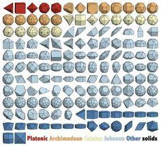 Experientia docet: La entropía no es desorden: la ordenación espontánea de poliedros.