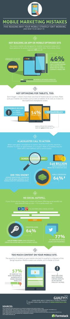 Mobile #marketing mistakes five reasons why your mobile strategy isn't working (and what to do about it) - #infographic