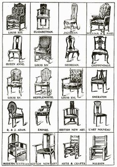 Edwardian dining chair designs - this chart was originally published in 1907 on the February issue of Popular Mechanics. It shows designs that are still popular these days. French Furniture, Classic Furniture, Furniture Styles, Antique Furniture, Painted Furniture, Home Furniture, Furniture Design, Victorian Style Furniture, Queen Anne Furniture