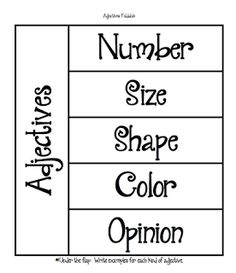 Jennifer's Teaching Tools: Nouns ~ Verbs ~ Adjectives