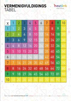 Fun Activities For Kids, Sensory Activities, Apps For Teaching, Math Boards, School Posters, School Play, Arithmetic, School Hacks, Fun Math