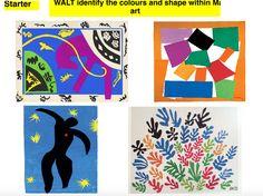 #LOTC #SeaLifeLondonAquarium #LessonIdeas #Art #Matisse #CutOuts #Underwater #FlipchartIdeas