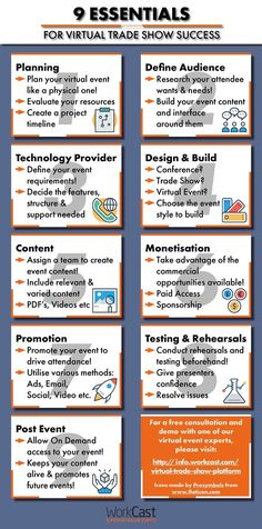Learn more about how to successfully run a virtual trade show in this great infographic!