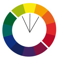 Colores análogos. El Círculo Cromático y la Clasificación de los Colores