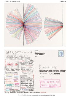 """Two award-winning information designers, Stefanie Posavec and Giorgia Lupi, have taken """"being pen-pals"""" to the next level. Posavec lives in London; Lupi resides in New York. Having only met each other twice, the artists were fascinated by each other's work and took on a year-long analog data-drawing collaboration project called Dear Data. According to their …"""