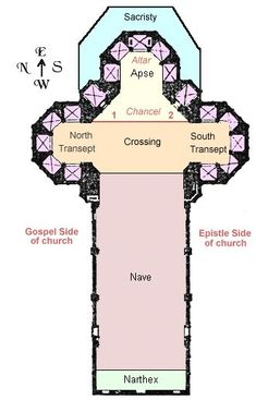 Notice how traditional catholic churches are shaped like the Cross