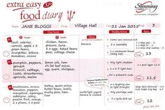 Example of Slimming World SP food diary. Will help me remember what I can have! Sp Days Slimming World, Slimming World Speed Food, Slimming World Recipes Syn Free, Slimming Word, Fat Fighters, Food Diary, The Help, Weight Loss, Lose Weight