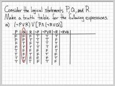 Proof and Problem Solving - Truth Table Example 02 - YouTube