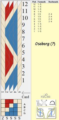 Inkle Weaving, Inkle Loom, Card Weaving, Tablet Weaving Patterns, Bead Loom Patterns, Viking Reenactment, Tatting Lace, Loom Beading, Fabric Design