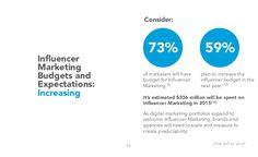 Come scegliere Influencer e misurare campagne di Influencer Marketing | Web In Fermento