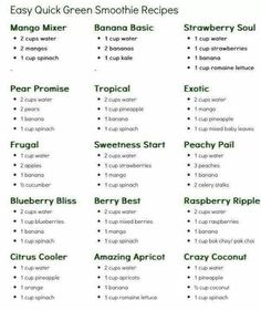 Easy Quick Green Smoothie Recipe Chart