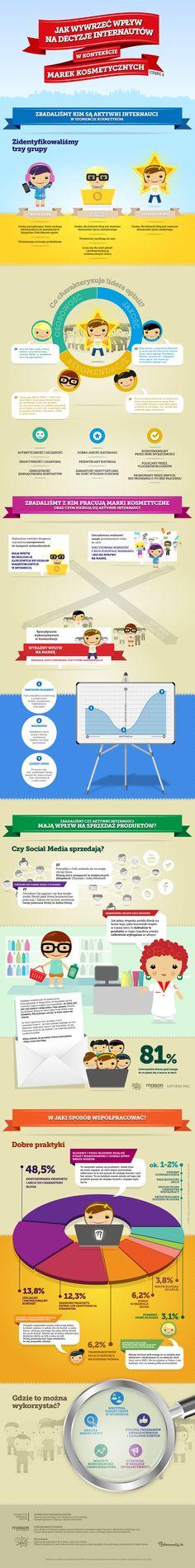 #rekomendujto #buzzmedia #WOMM #marketingrekomendacji #lideropinii #ambasadormarki  więcej: http://nowymarketing.pl/a/1266,czego-oczekujemy-od-liderow-opinii-o-kosmetycznych-markach-badanie-cz-2