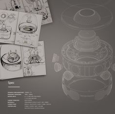 Harman Kardon AURA on Behance