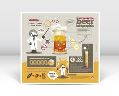 #Mammagallo #Portfolio: #Placemat Supersantos #Beershop