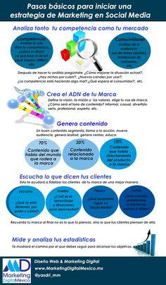 Pasos para una estrategia de #SocialMediaMarketing #infografia  #socialmedia