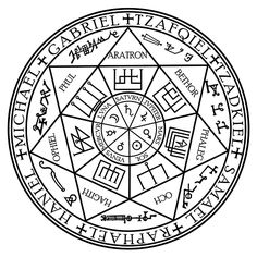 340725528029825807 further Free Vastu Tips For Home in addition Native American Mother Earth Symbol additionally Symbols Holy Ancient Mystical Magical Alchemical additionally Tibetan Number System. on indian symbols and their meanings