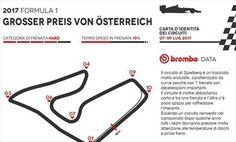 Gp Austria 2017 - ID Card - Guida al circuito