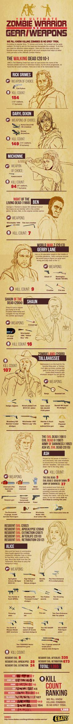 ultimate-zombie-warrior