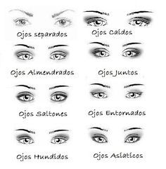 Como Maquillar cada Tipo de Ojos