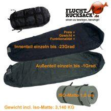 GI Modular Schlafsack System-MFH+Iso Matte nur € 159,95 inkl. MwSt. zzgl. Versand