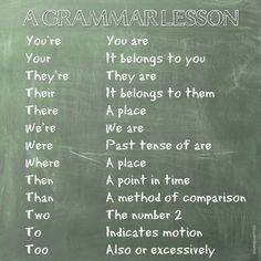 Pass it on.  The word 'your' does not mean 'you are' or another way to say it: The word 'your' does not mean 'u r' .  You are = you're.   Example: you're stupid.   The word 'your is a 2nd person possessive personal pronoun-- shows possession. Example: your brain is leaking