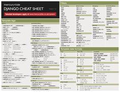 django-cheat-sheet-p1.png (1651×1275)